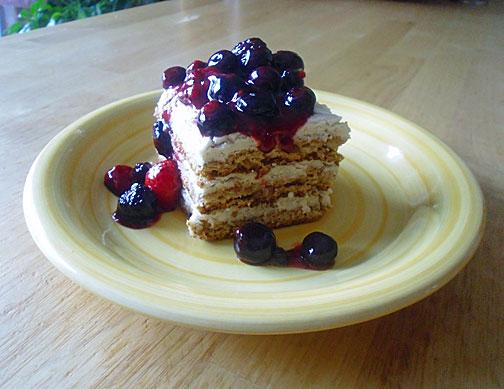 Glutten free dessert recipes